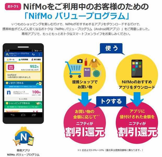 NifMoバリュープログラム