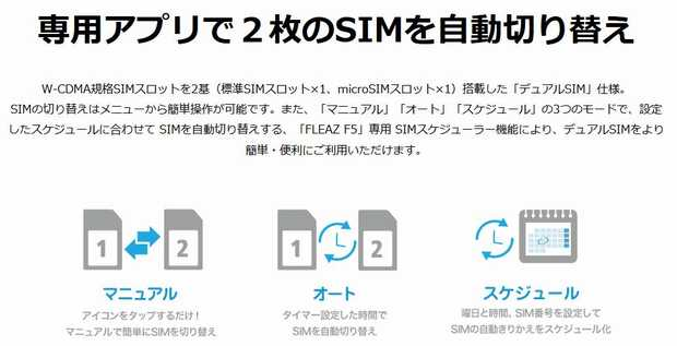 デュアルSIM切り替えアプリ