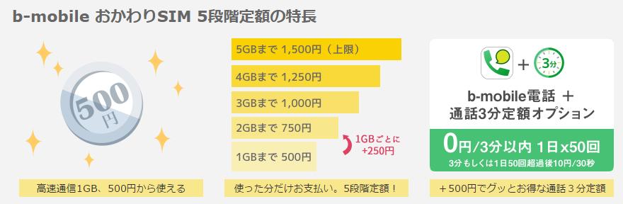 b-mobile sim 高速定額