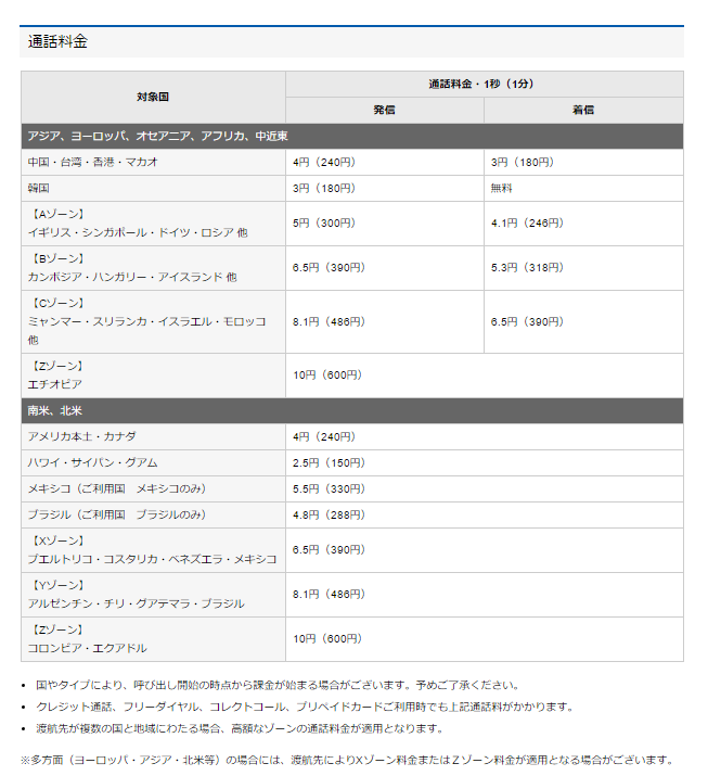 telecom_tsuwa