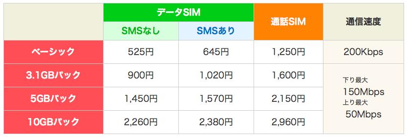 スクリーンショット 2015-05-11 19.41.47