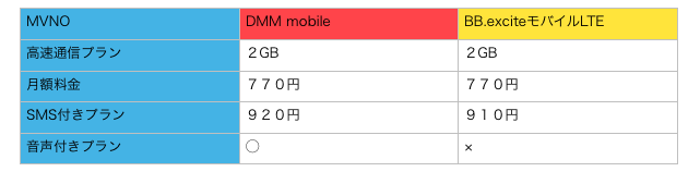 スクリーンショット 2015-05-20 16.48.15