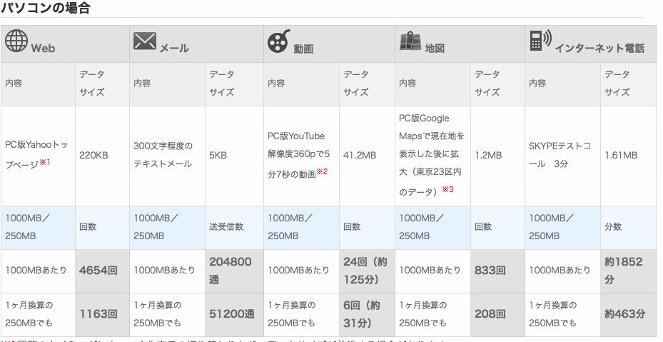 スクリーンショット 2015-05-11 20.16.49