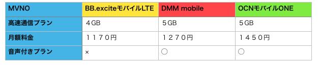 スクリーンショット 2015-05-20 17.05.48