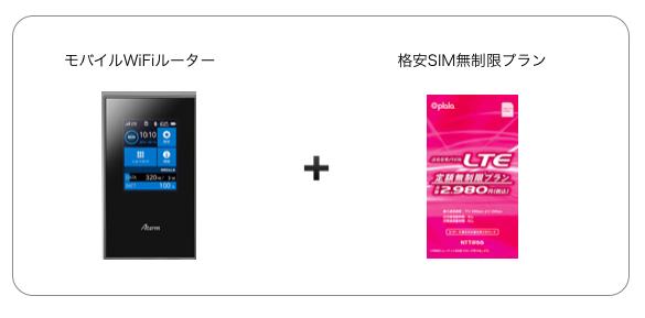 スクリーンショット 2015-07-13 1.53.05