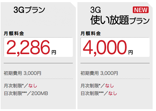 3G使い放題プラン