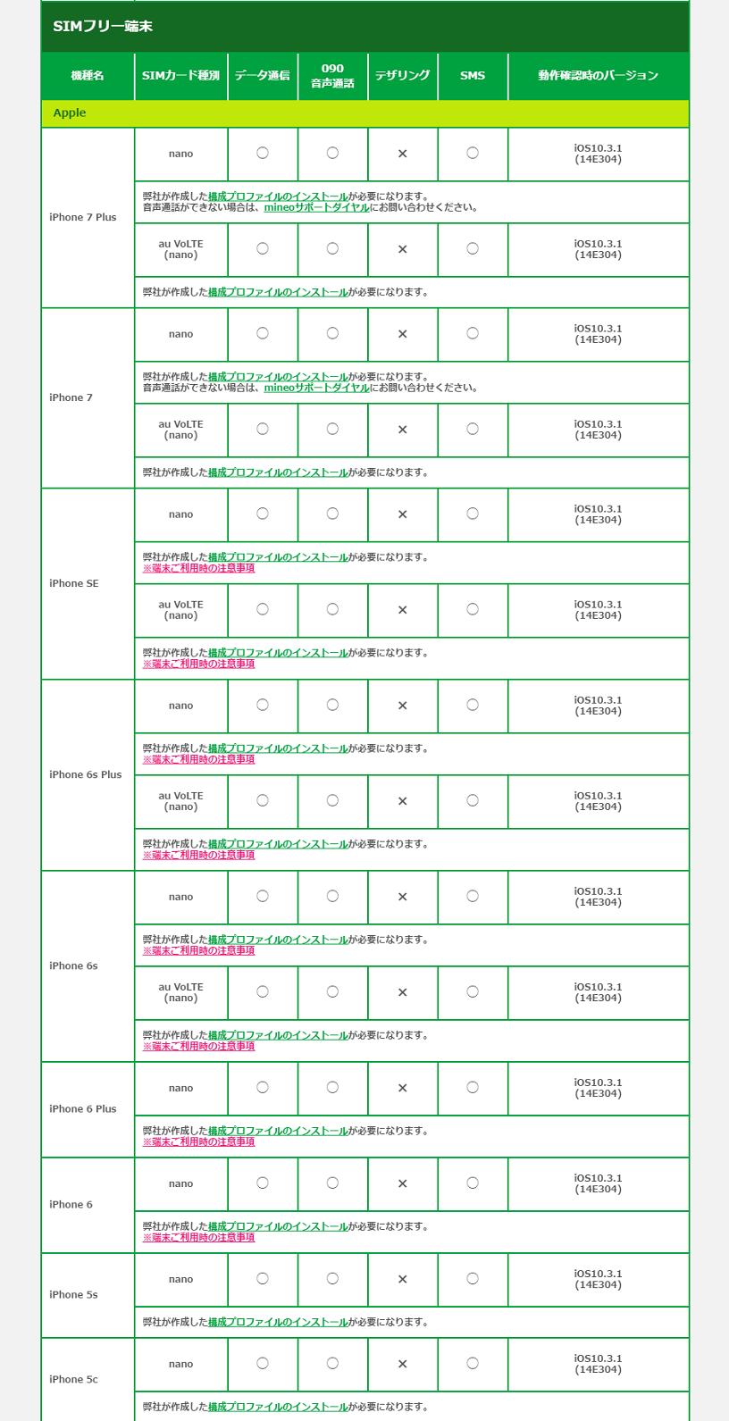 17051_auプラン動作確認端末simfree I mineo.jp