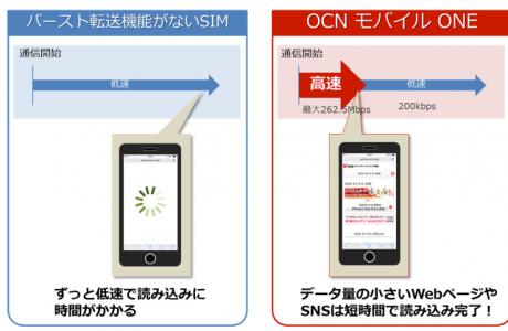ocn mobile one sim