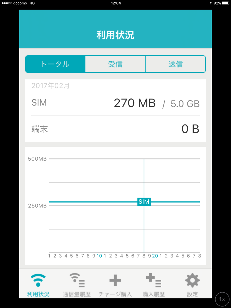U-mobileのマイページ