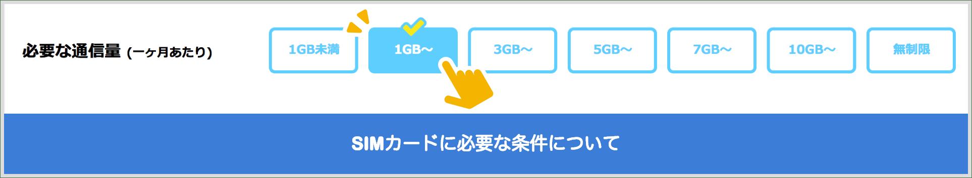 データ容量